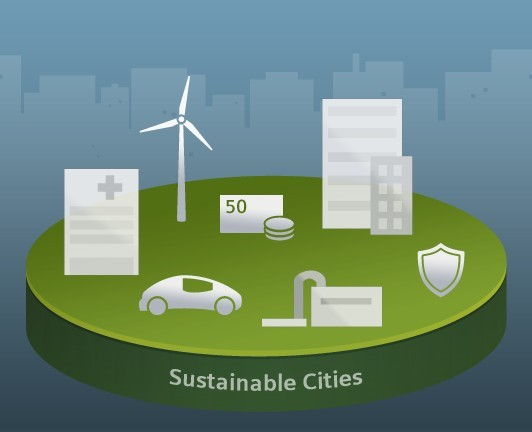 Sustainable Cities voorbeeld SIEMENS